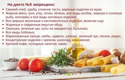 Что запрещено есть на диете №5