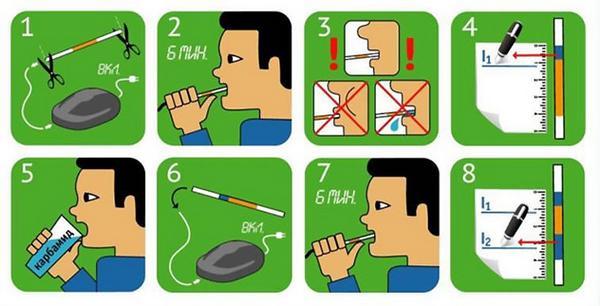 Дыхательный тест на наличие Хеликобактер пилори