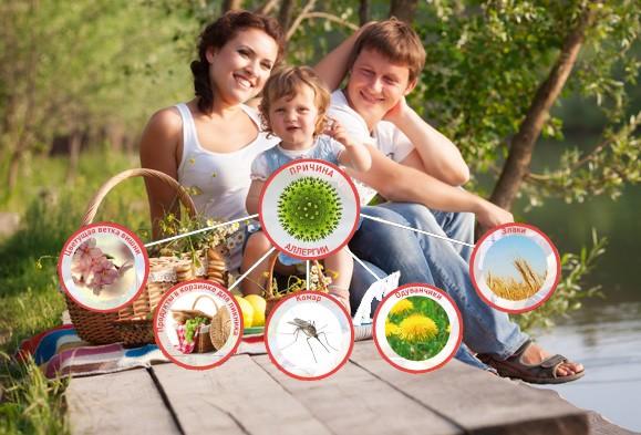 Аллергия вызывает повышение эозинофилов в крови