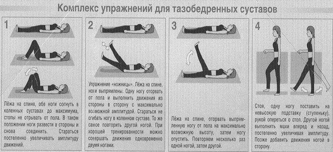 Изображение - Кости артроз тазобедренного сустава gimnastika-pri-artroze-tazobedrennogo-sustava