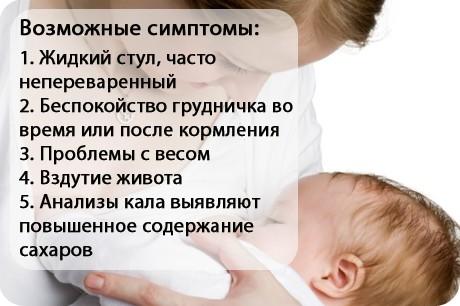 Симптомы лактазной недостаточности у детей