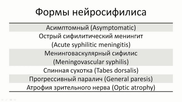 Формы нейросифилиса
