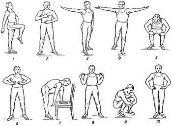 Комплекс упражнений при пневмосклерозе
