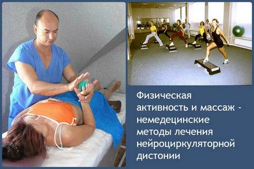 Лечение нейроциркуляторной дистонии