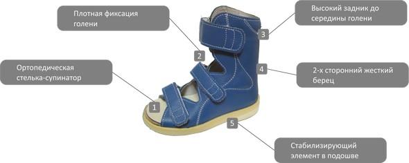 Ортопедическая обувь при косолапости
