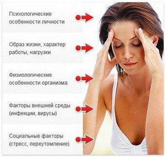 Причины нейроциркуляторной дистонии