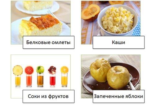 Разрешённые продукты при опухоли поджелудочной железы