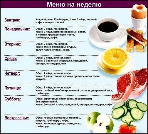 Примерное меню при диете №5 на неделю