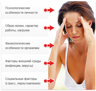 Основные причины астено-невротического синдрома