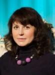 Блинова Людмила Вячеславовна