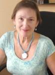 Дулепина Ольга Александровна