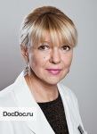 Федькушёва Ирина Владимировна