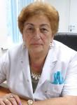 Хараян Лариса Вартановна