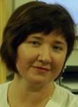 Клименко Алеся Александровна