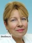 Кочеткова Надежда Ивановна