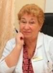 Конина Ирина Васильевна