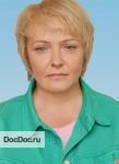 Никифорова Валентина Владимировна