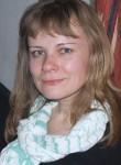 Падун Мария Анатольевна
