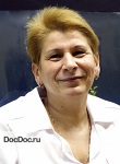 Рюмина Татьяна Борисовна