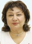 Таджиева Зебо Амирбековна