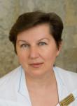Тыщенко Светлана Викторовна