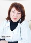 Лысенко Ирина Фёдоровна
