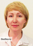 Рамих Ирина Анатольевна