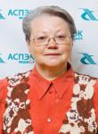 Сухих Надежда Юрьевна
