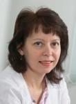 Брижан Оксана Ивановна