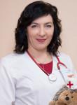 Добреля Екатерина Александровна