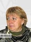 Куфко Ирина Тимофеевна