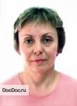 Юсупова Румия Абдуллаевна