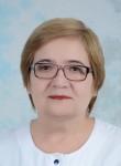 Читлова Татьяна Дмитриевна