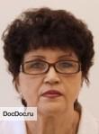 Когут Валентина Николаевна