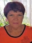 Морозова Лариса Геннадьевна