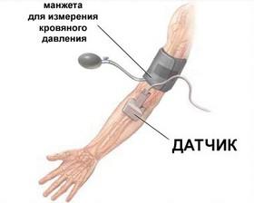 Допплерография рук