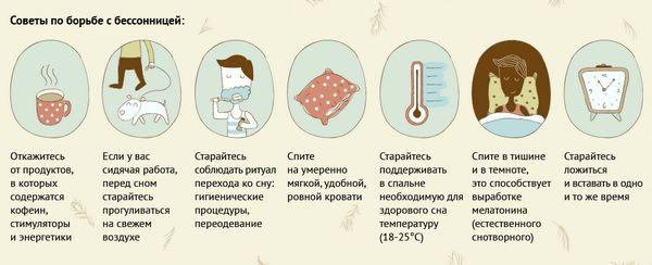 Лечение бессонницы