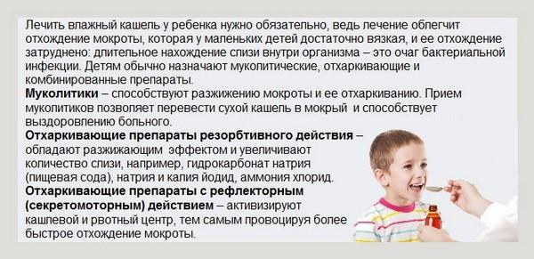 Лечение влажного кашля у ребёнка