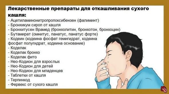 Отхаркивающие препараты для откашливания сухого кашля