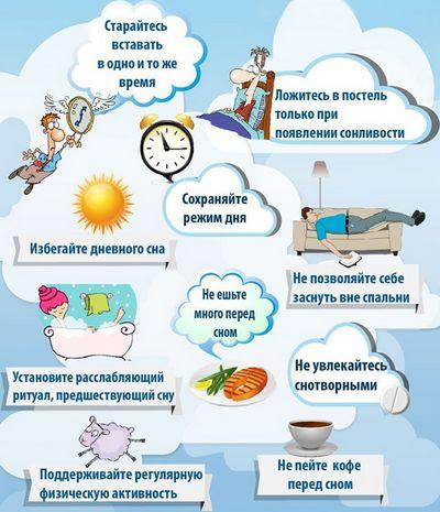 Нарушение сна: причины, признаки, симптомы и лечение