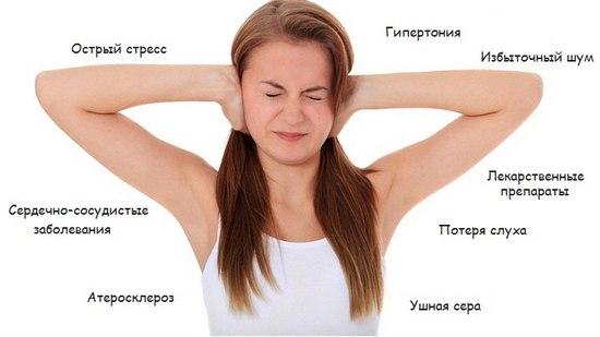 Причины гула в ушах