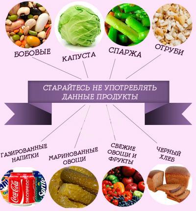 Продукты, вызывающие вздутие живота