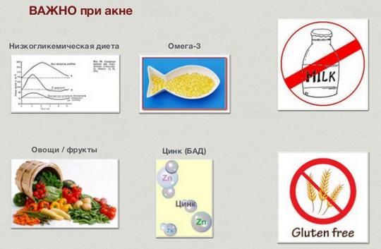 Важные составляющие диеты при акне